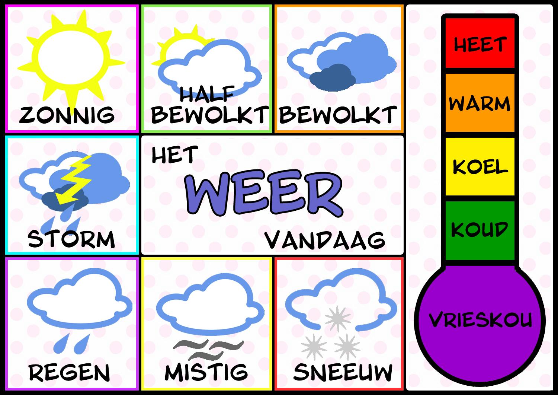 Afbeeldingsresultaat voor het weer
